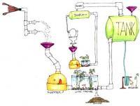 living machine diagram